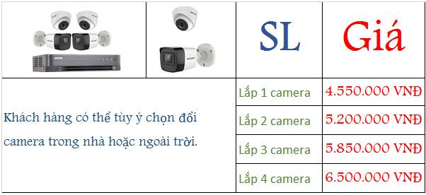 Bảng giá lắp đặt camera hikvision 5mp